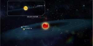 Ученые нашли самую похожую на Землю экзопланету