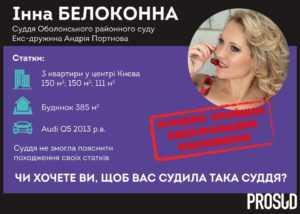 Зеленський призначив ексдружину Портнова суддею Оболонського районного суду (розслідування)