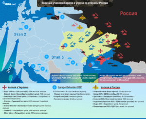 Путин у ворот. Как выглядит весь расклад военных сил в Европе