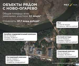 """""""Путин-мост и VIP-лечебница"""": в России тайно строят загородный комплекс почти за миллиард долларов – СМИ"""