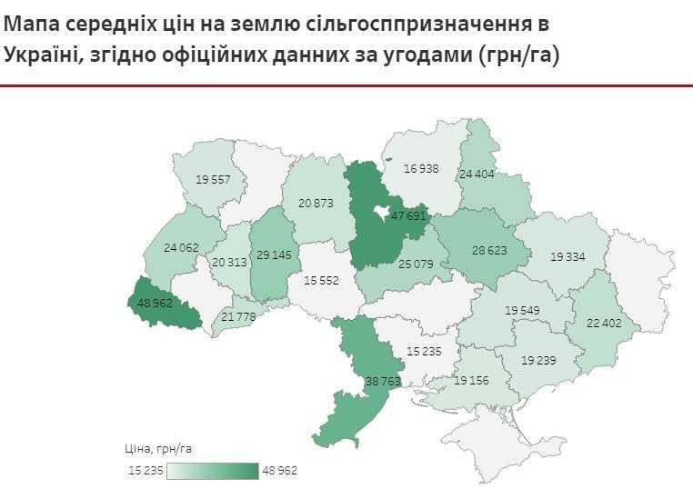 Сколько в Украине сейчас стоит земля
